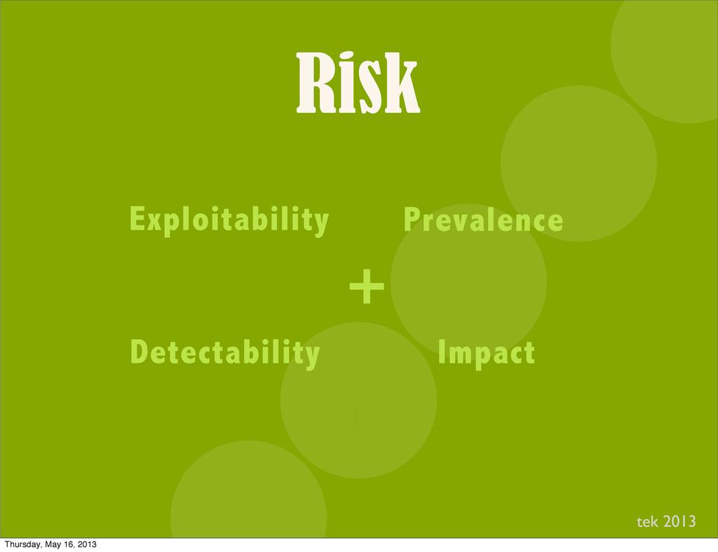 Risk I Exploitability Prevalence Detectability ...