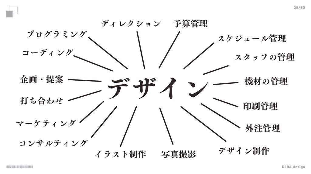 DERA-design 28/50 σβΠϯ ࣸਅӨ σβΠϯ੍࡞ ҹཧ ༧ཧ Πϥ...
