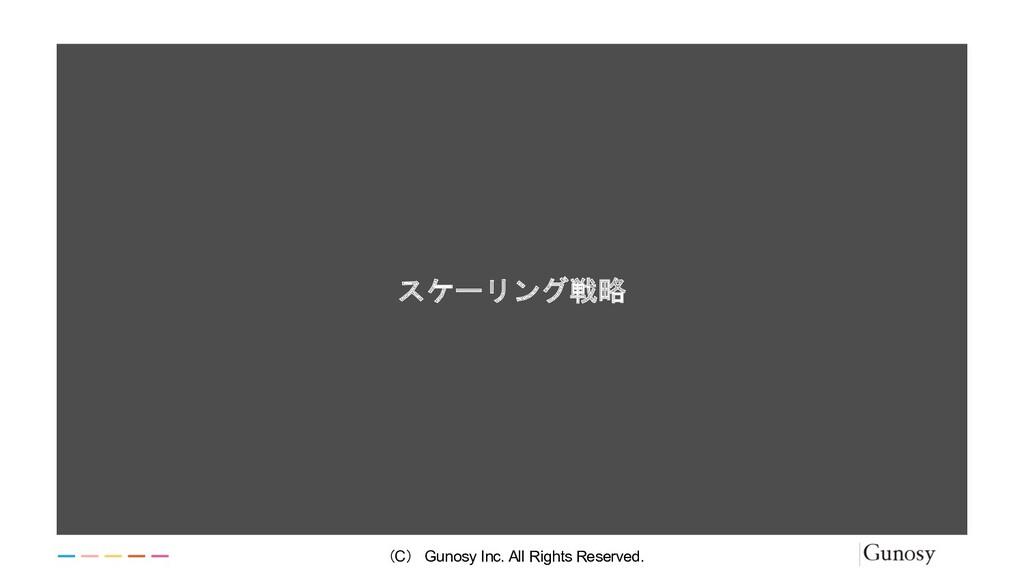 スケーリング戦略 (C) Gunosy Inc. All Rights Reserved.