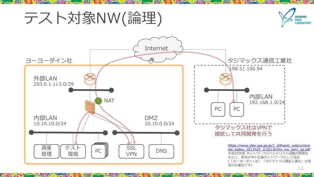 PC テスト対象NW(論理) 12 内部LAN SSL VPN DNS 資産 管理 テスト 環...