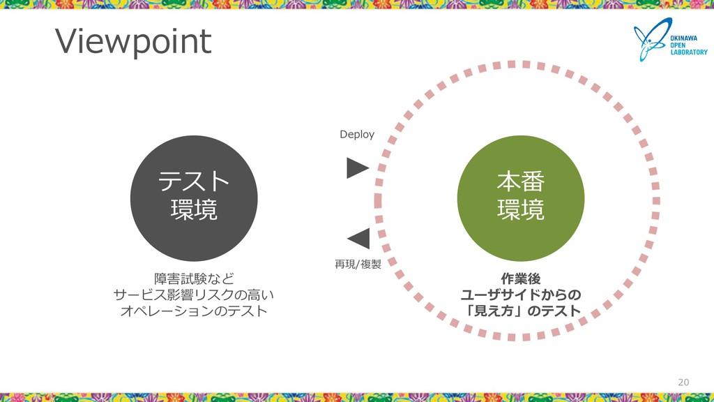 Viewpoint 20 テスト 環境 本番 環境 障害試験など サービス影響リスクの高い オ...