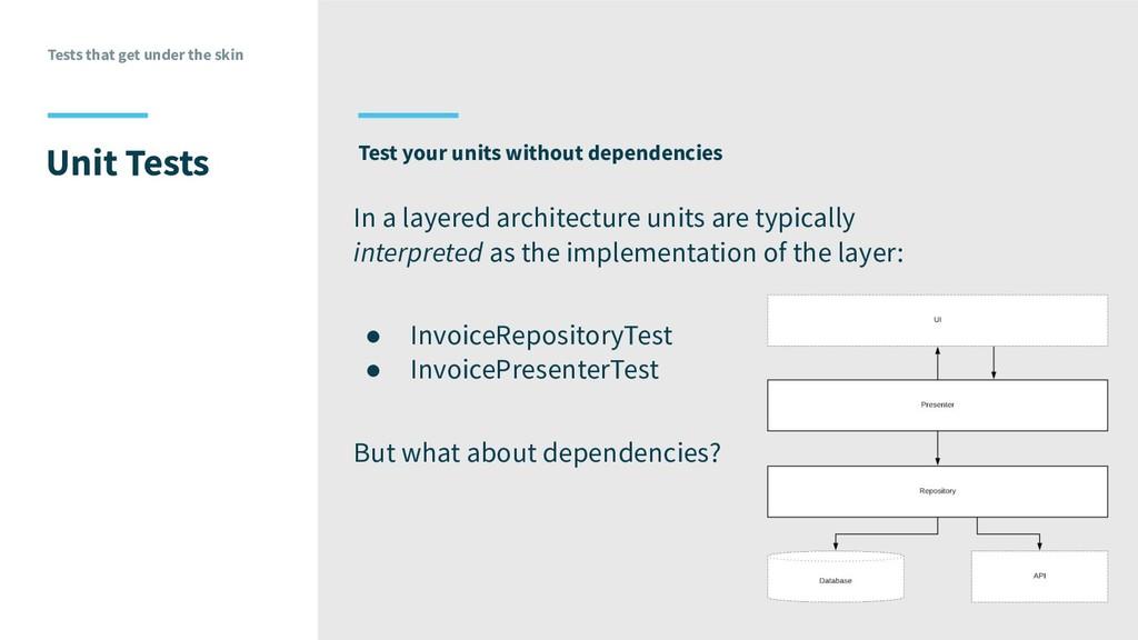 Tests that get under the skin Unit Tests Test y...