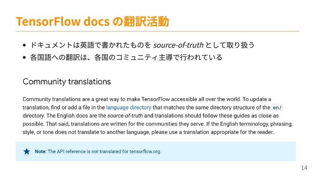 ドキュメントは英語で書かれたものを source-of-truth として取り扱う 各国語への...