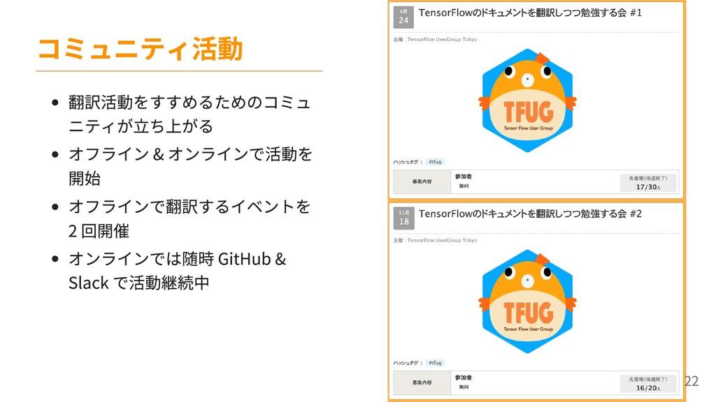 翻訳活動をすすめるためのコミュ ニティが立ち上がる オフライン & オンラインで活動を 開始 ...