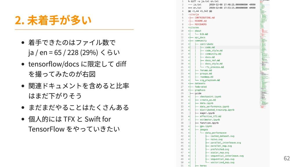 着手できたのはファイル数で ja / en = 65 / 228 (29%) くらい tens...
