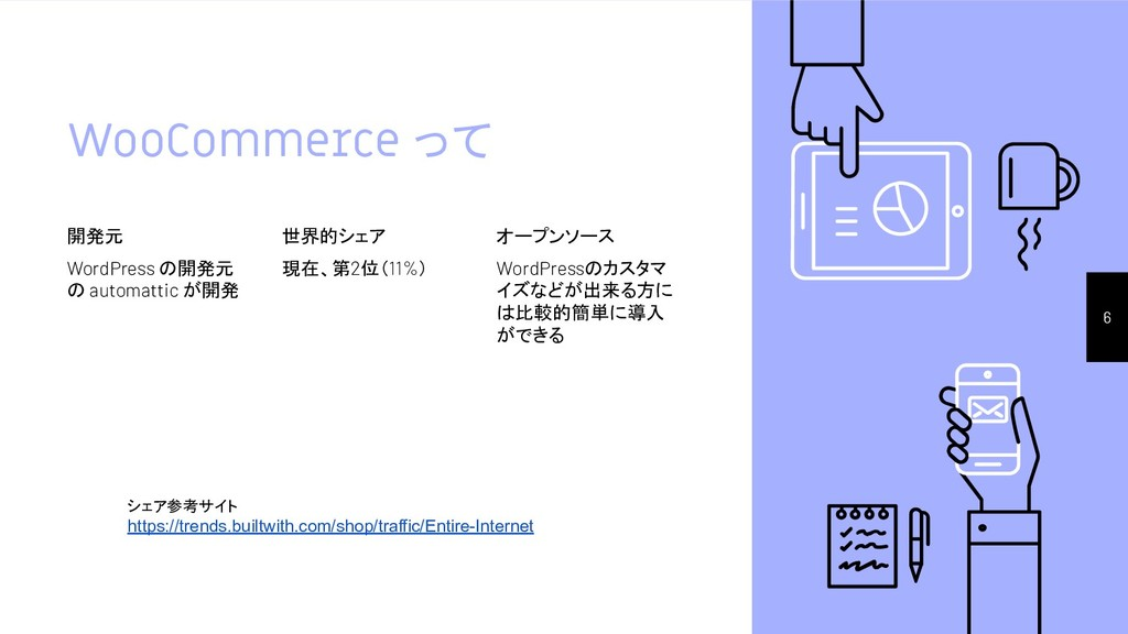 WooCommerce って 開発元 WordPress の開発元 の automattic ...