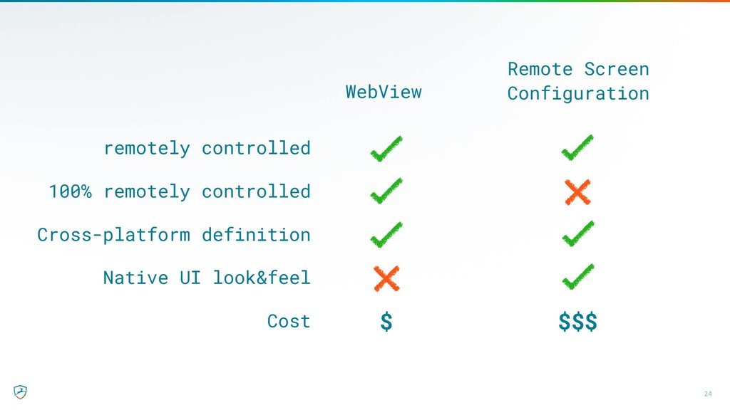 24 WebView Remote Screen