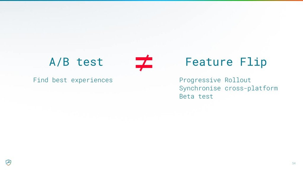 A/B test Feature Flip 54 ≠ Find best experience...