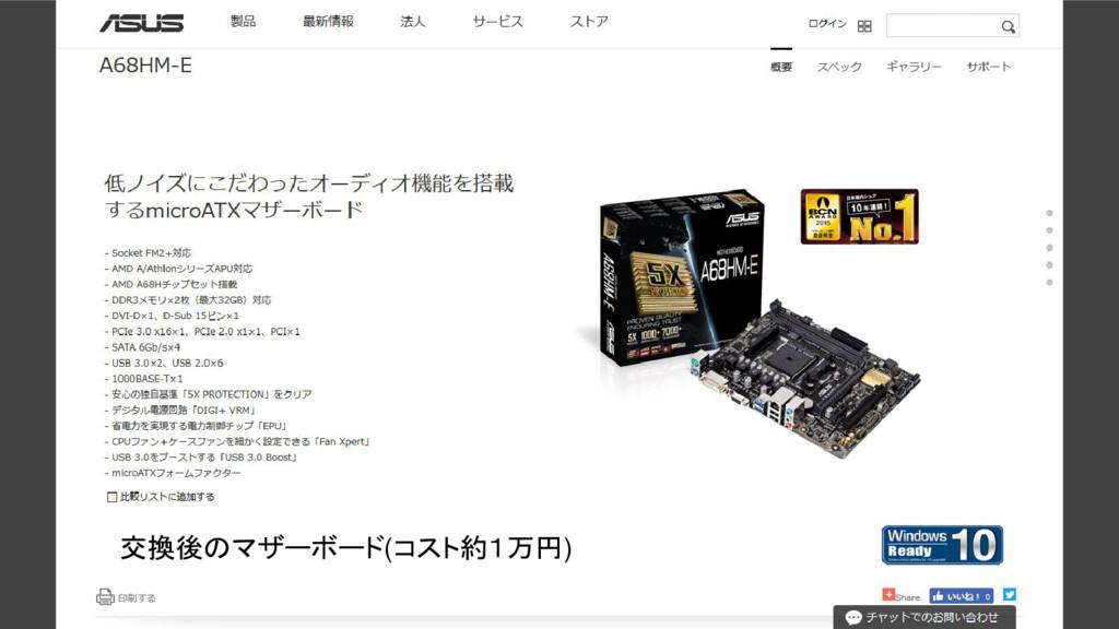 交換後のマザーボード(コスト約1万円)