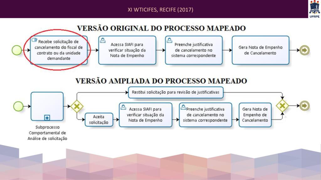 XI WTICIFES, RECIFE (2017)