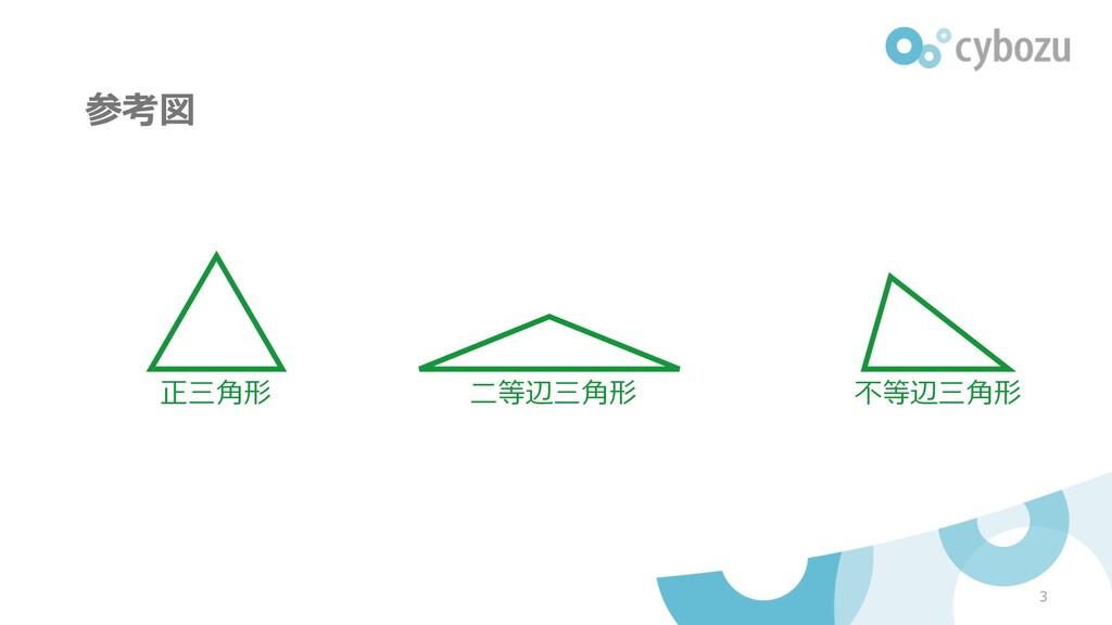 参考図 3 正三⾓形 ⼆等辺三⾓形 不等辺三⾓形