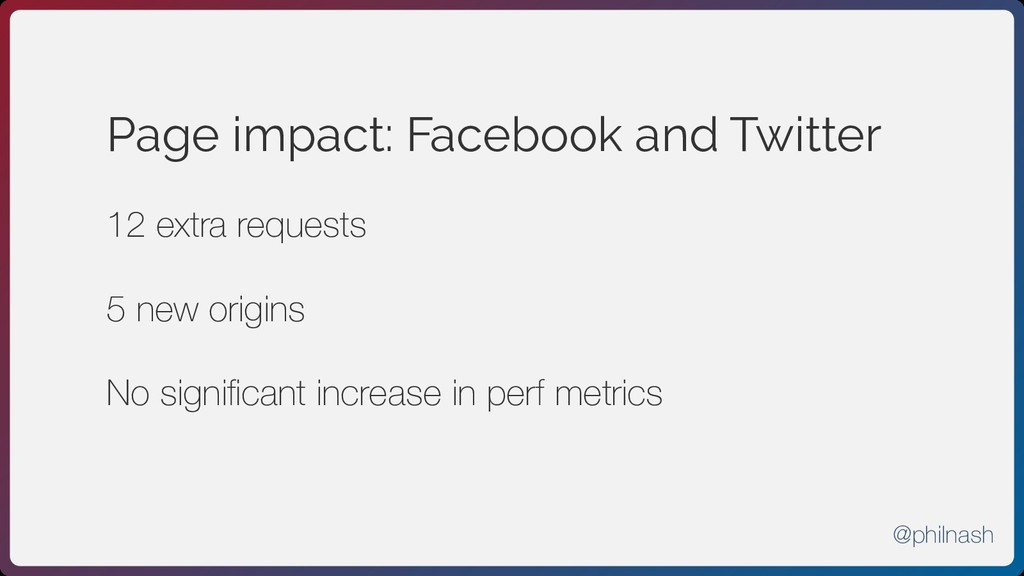 Page impact: Facebook and Twitter 12 extra requ...