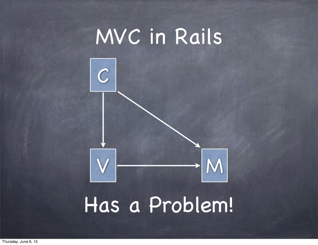 MVC in Rails C M V Has a Problem! Thursday, Jun...