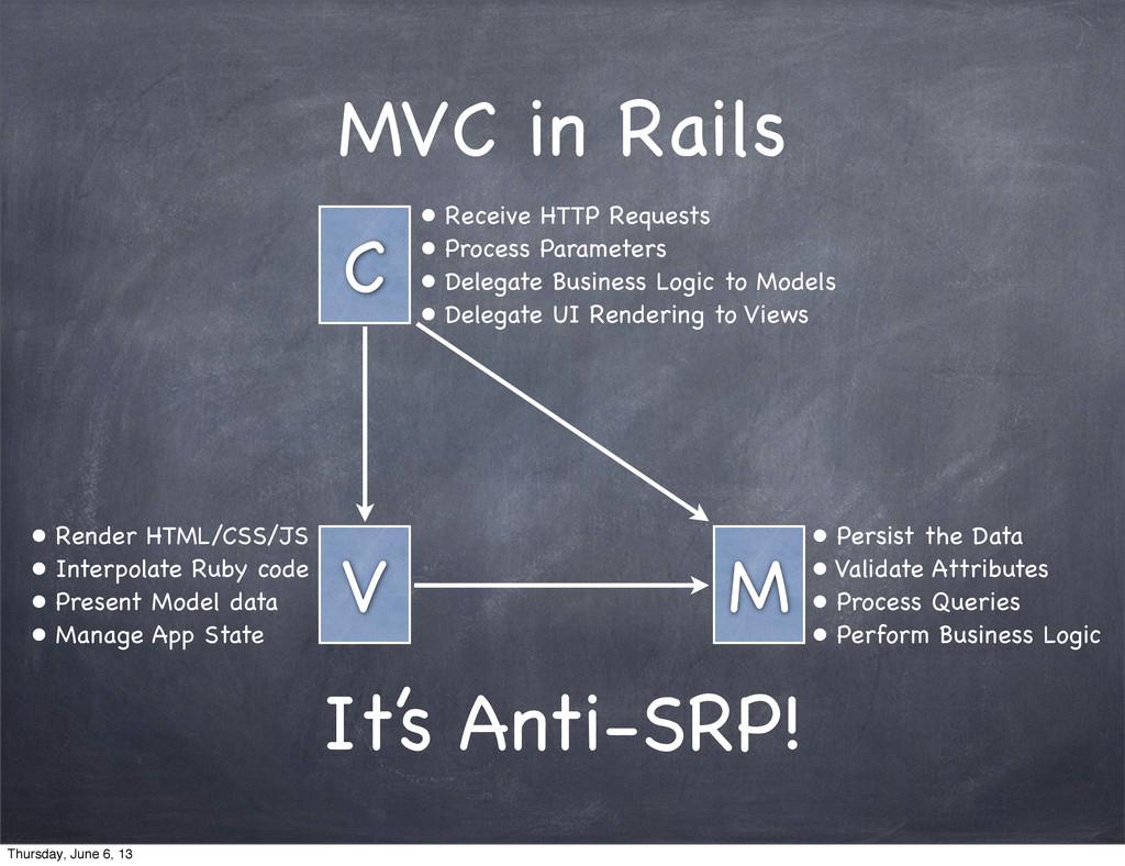 MVC in Rails C M V It's Anti-SRP! • Receive HTT...