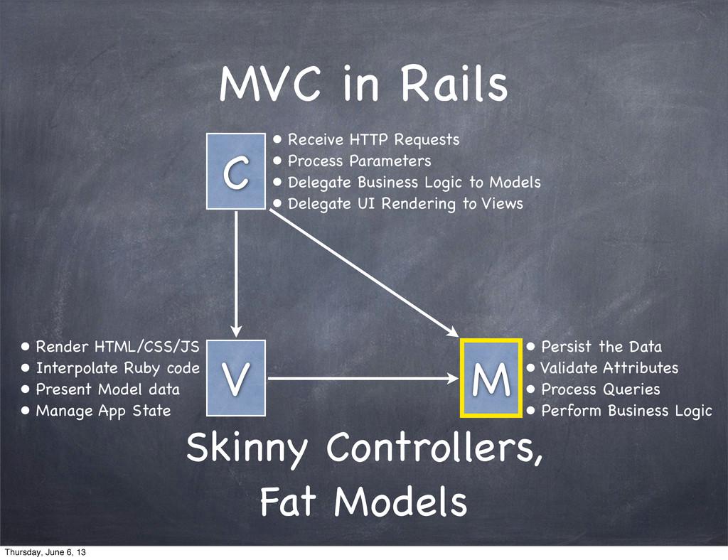 MVC in Rails C M V • Receive HTTP Requests • Pr...