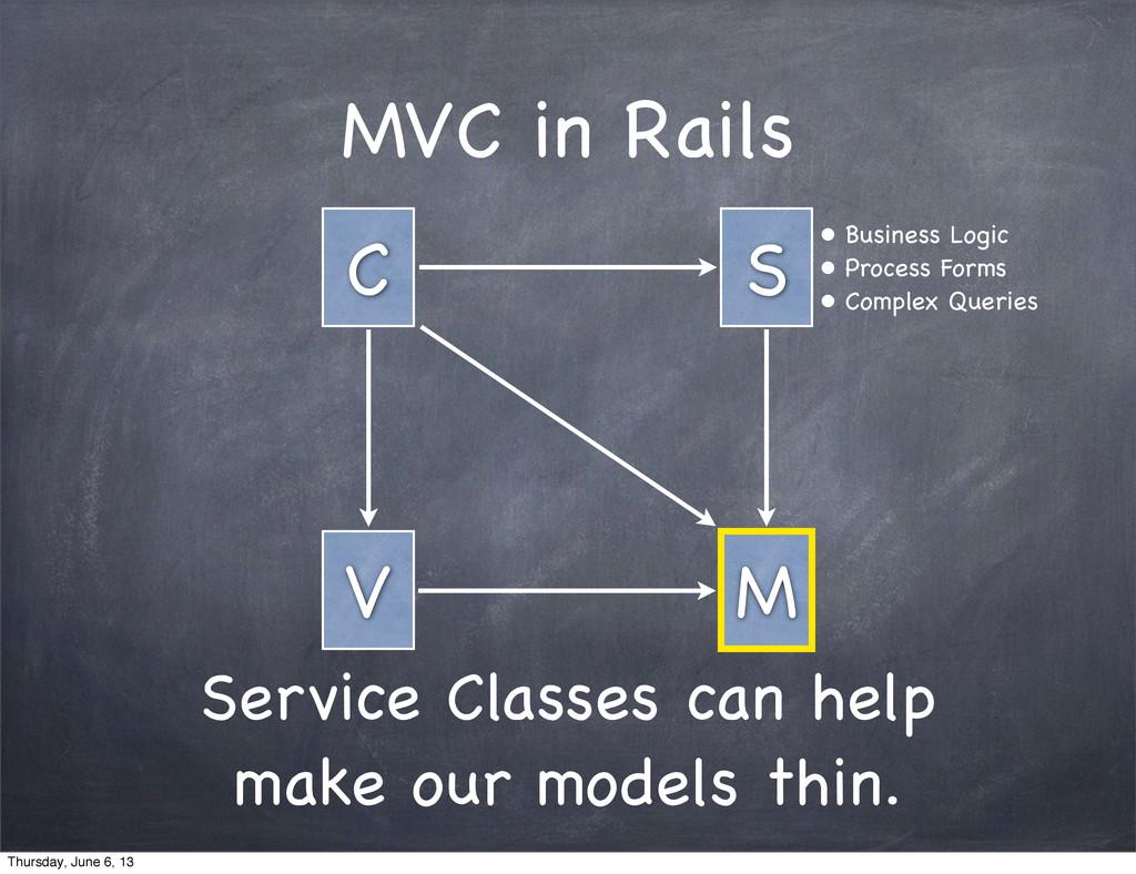 MVC in Rails C V S • Business Logic • Process F...