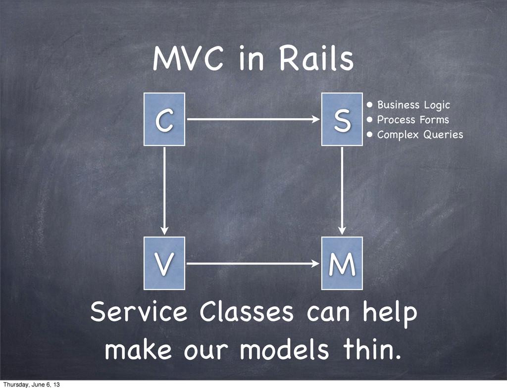MVC in Rails C M V S • Business Logic • Process...