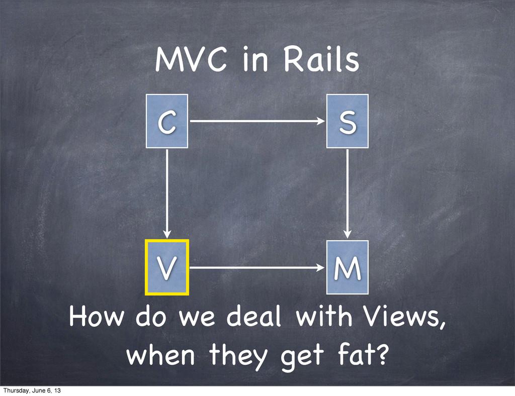 MVC in Rails V C M S How do we deal with Views,...
