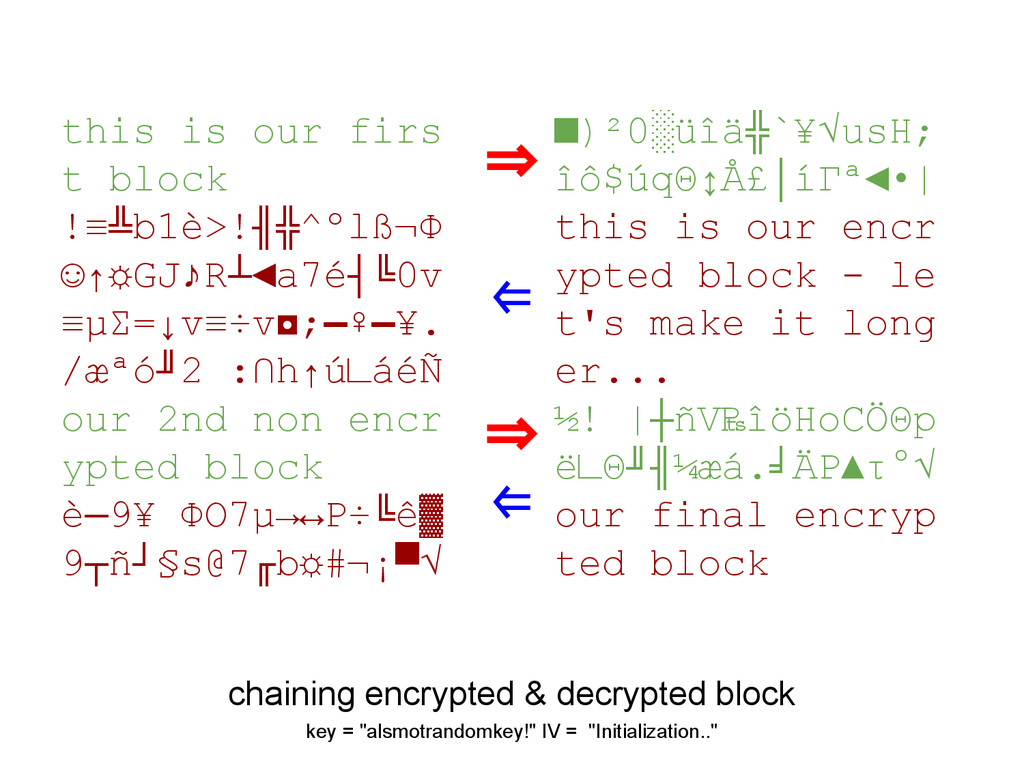"chaining encrypted & decrypted block key = ""als..."