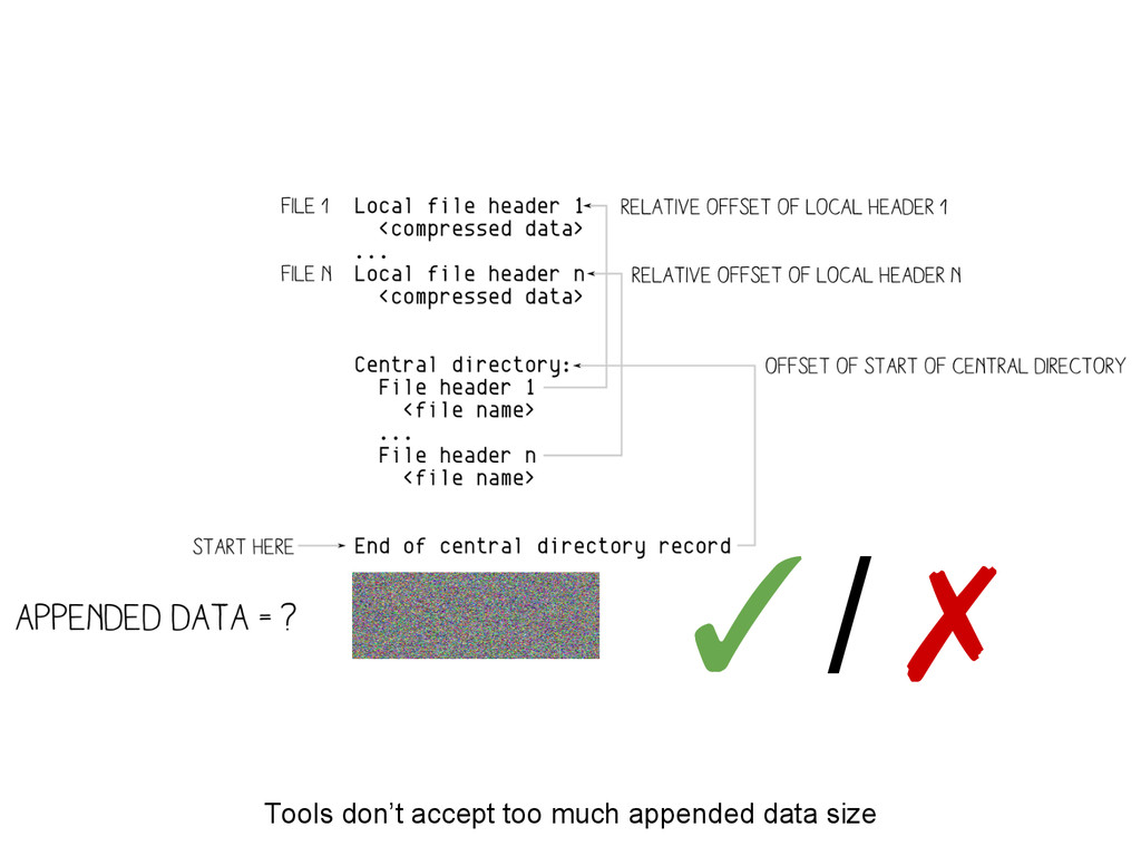 Tools don't accept too much appended data size ...