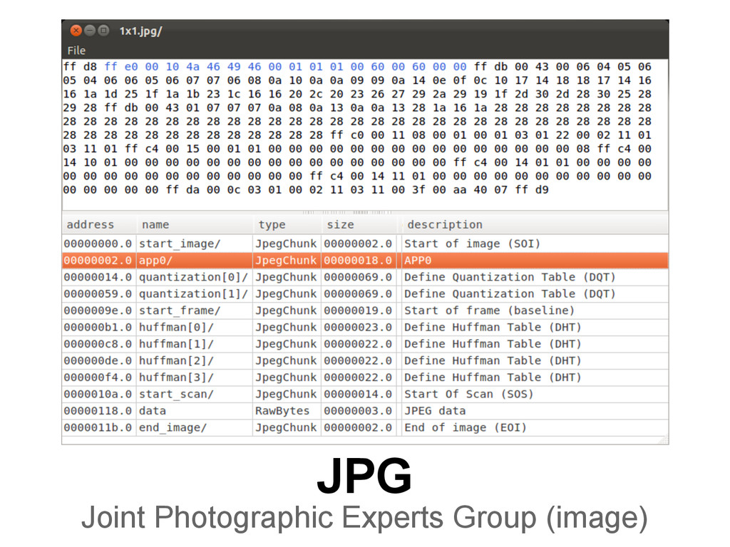 JPG Joint Photographic Experts Group (image)