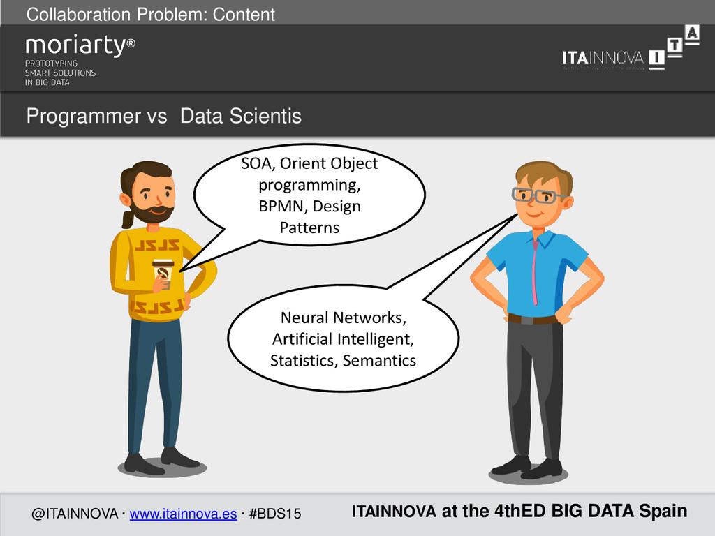 Collaboration Problem: Content @ITAINNOVA · www...