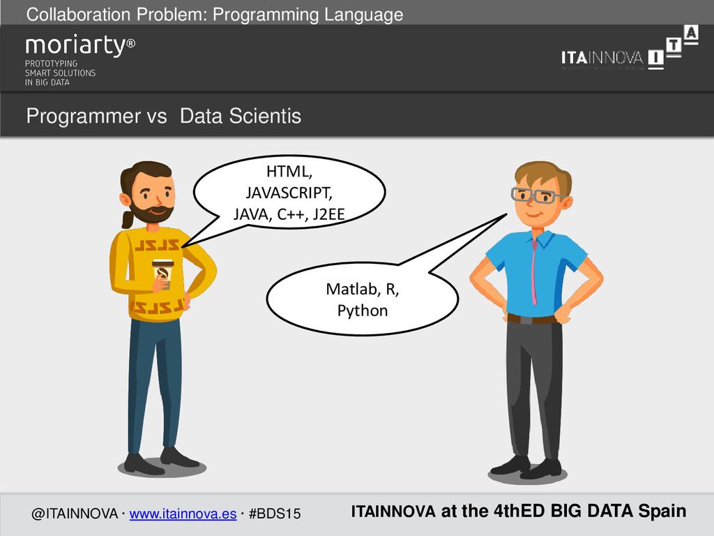 Collaboration Problem: Programming Language @IT...
