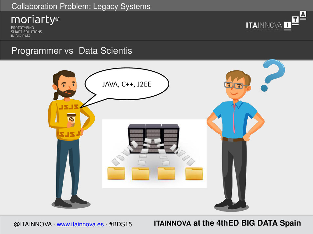 Collaboration Problem: Legacy Systems @ITAINNOV...