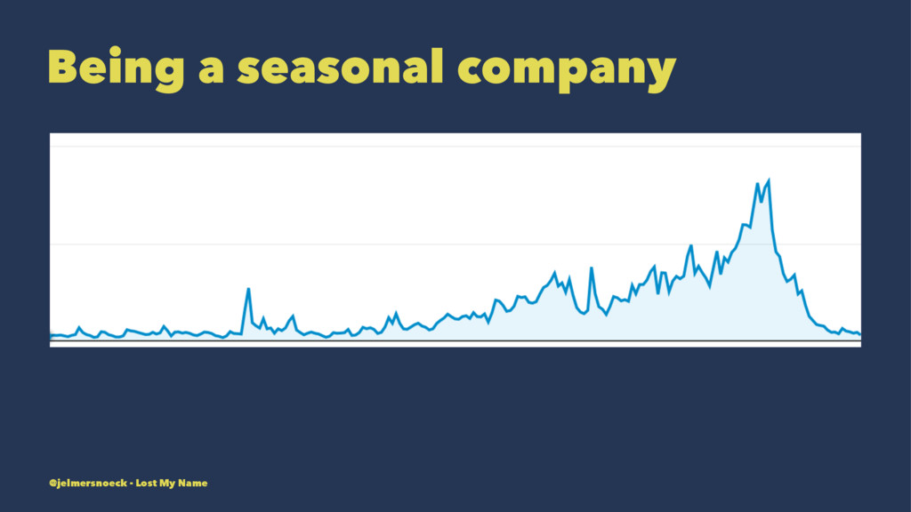 Being a seasonal company @jelmersnoeck - Lost M...
