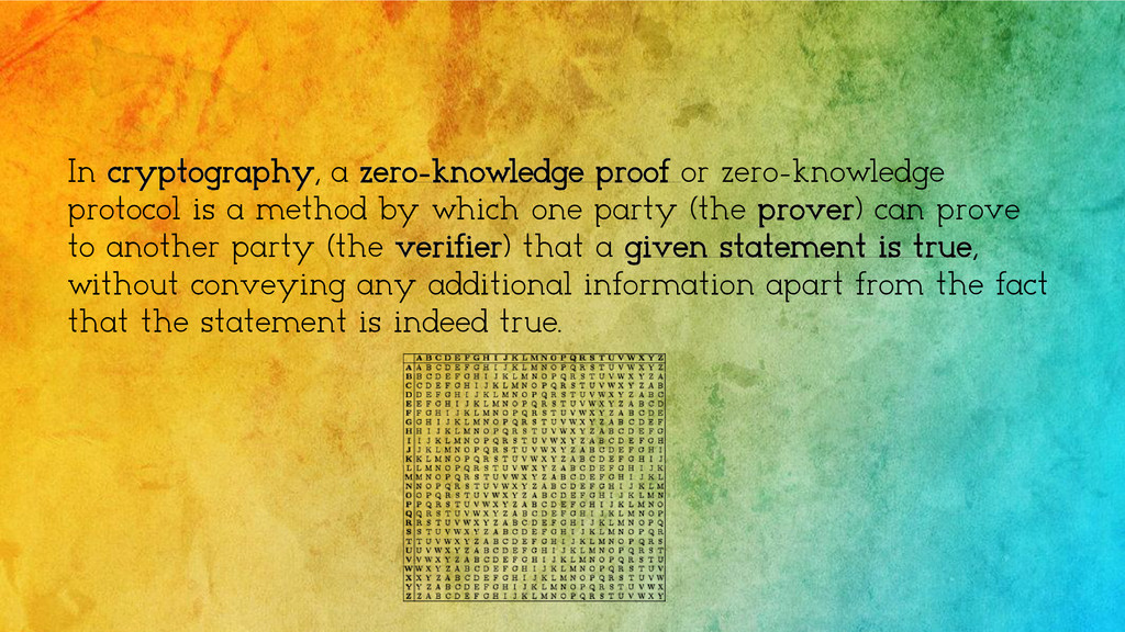 In cryptography, a zero-knowledge proof or zero...