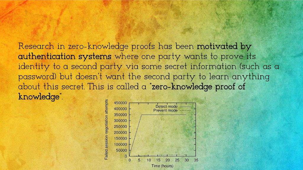 Research in zero-knowledge proofs has been moti...