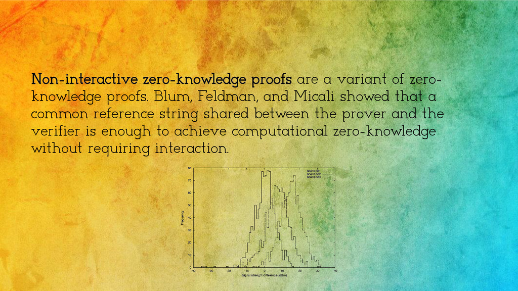 Non-interactive zero-knowledge proofs are a var...