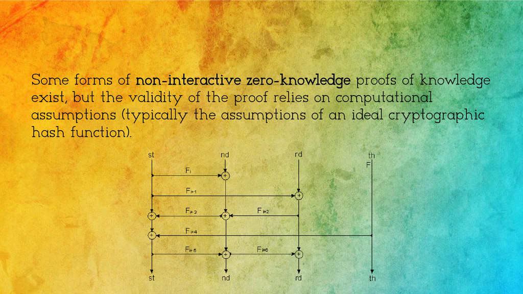 Some forms of non-interactive zero-knowledge pr...