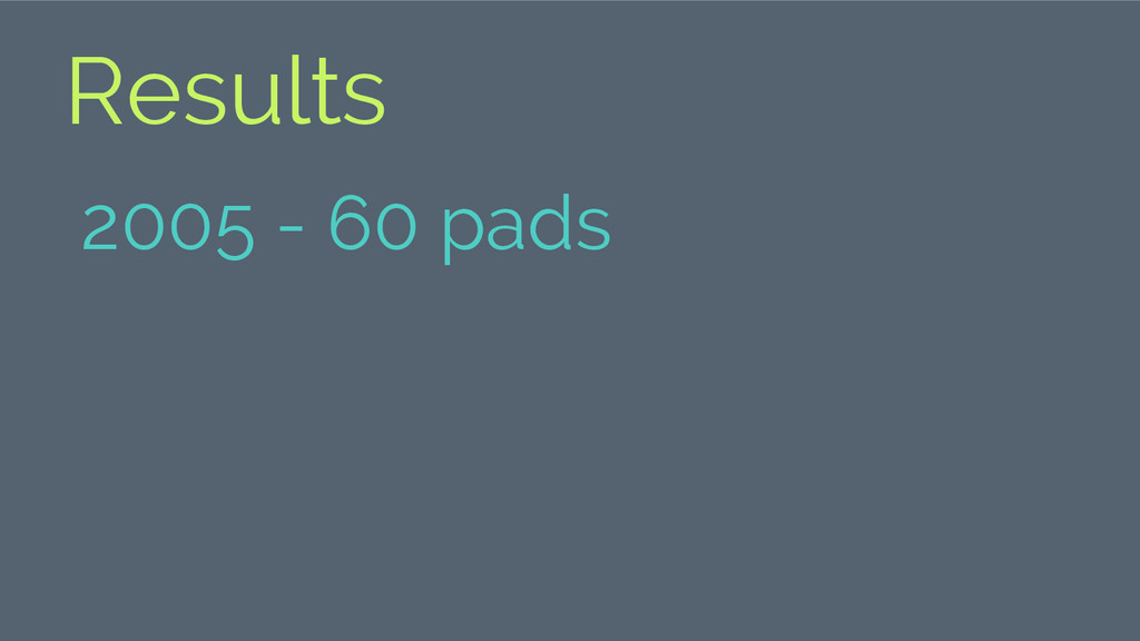 Results 2005 - 60 pads