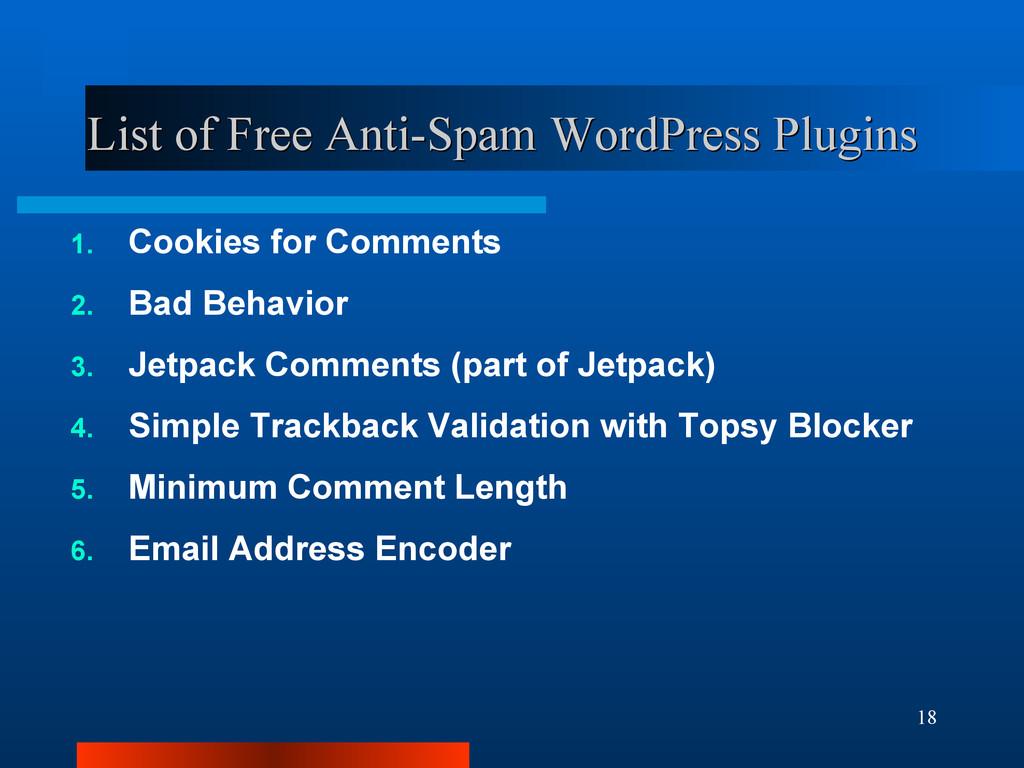 18 List of Free Anti-Spam WordPress Plugins Lis...