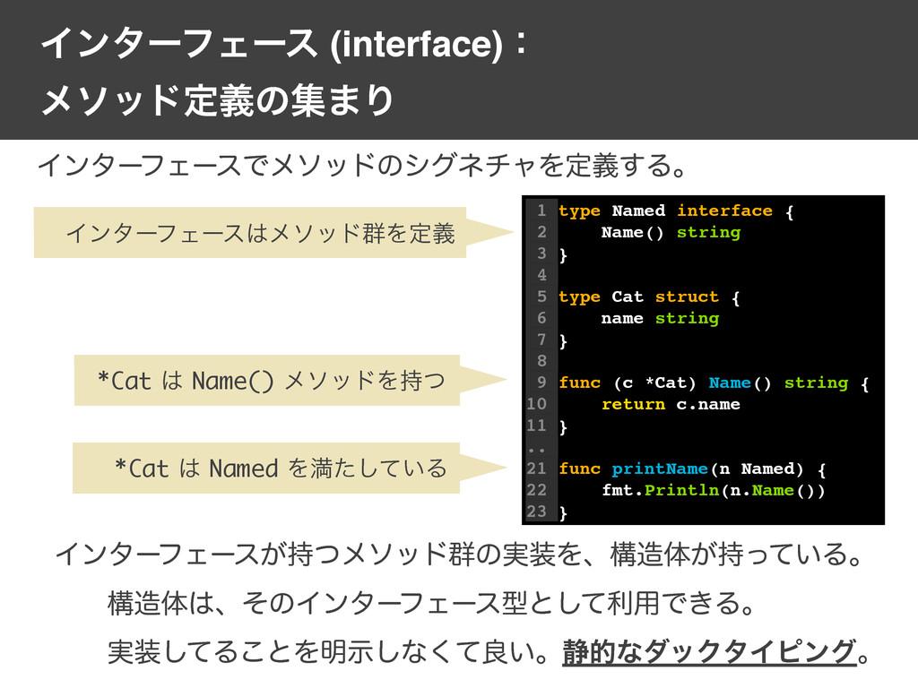 ΠϯλʔϑΣʔε (interface)ɿ ϝιουఆٛͷू·Γ 1 type Named ...