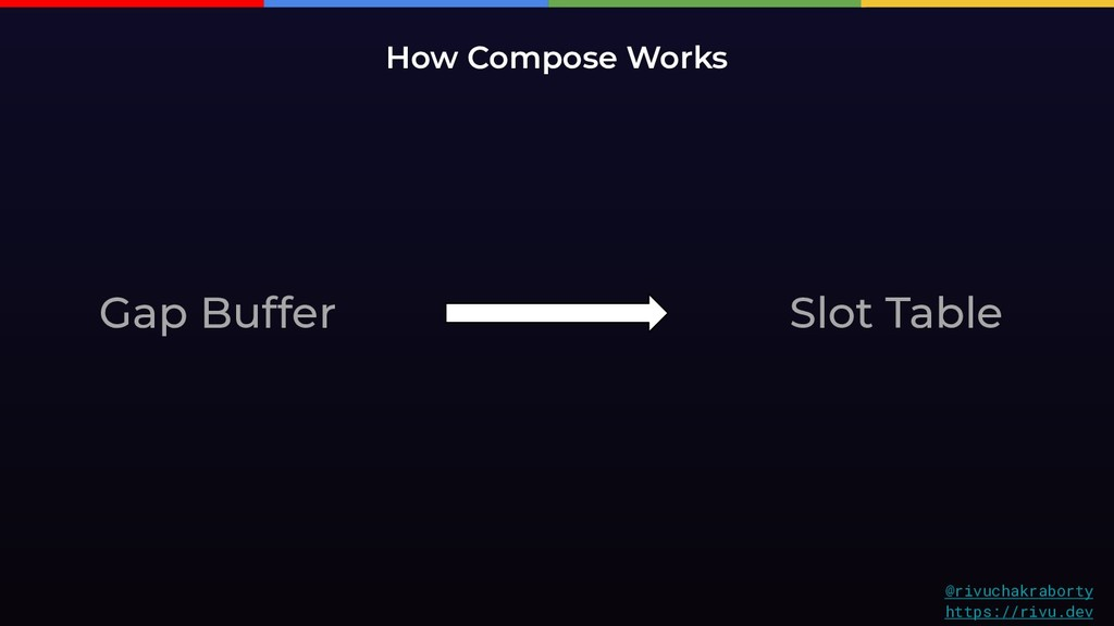 How Compose Works Gap Buffer Slot Table @rivuch...