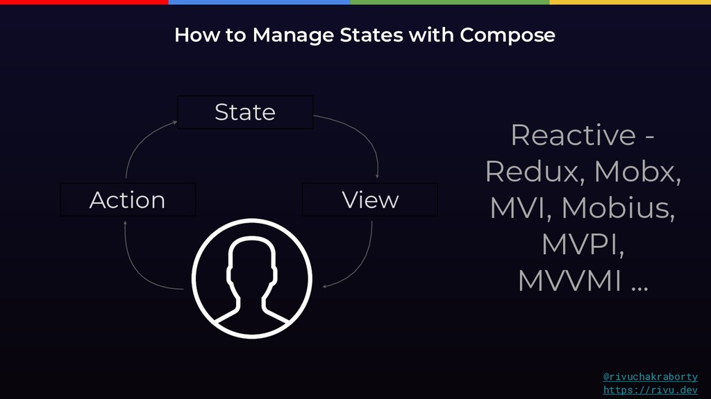 How to Manage States with Compose State View Ac...