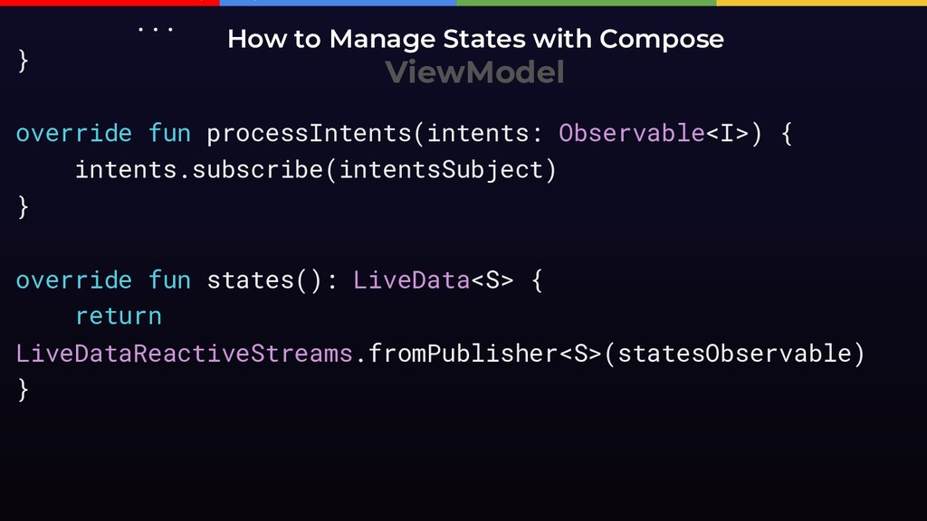 ViewModel How to Manage States with Compose ......