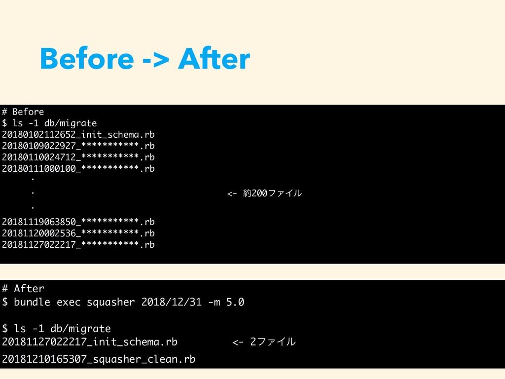 Before -> After # After $ bundle exec squasher ...