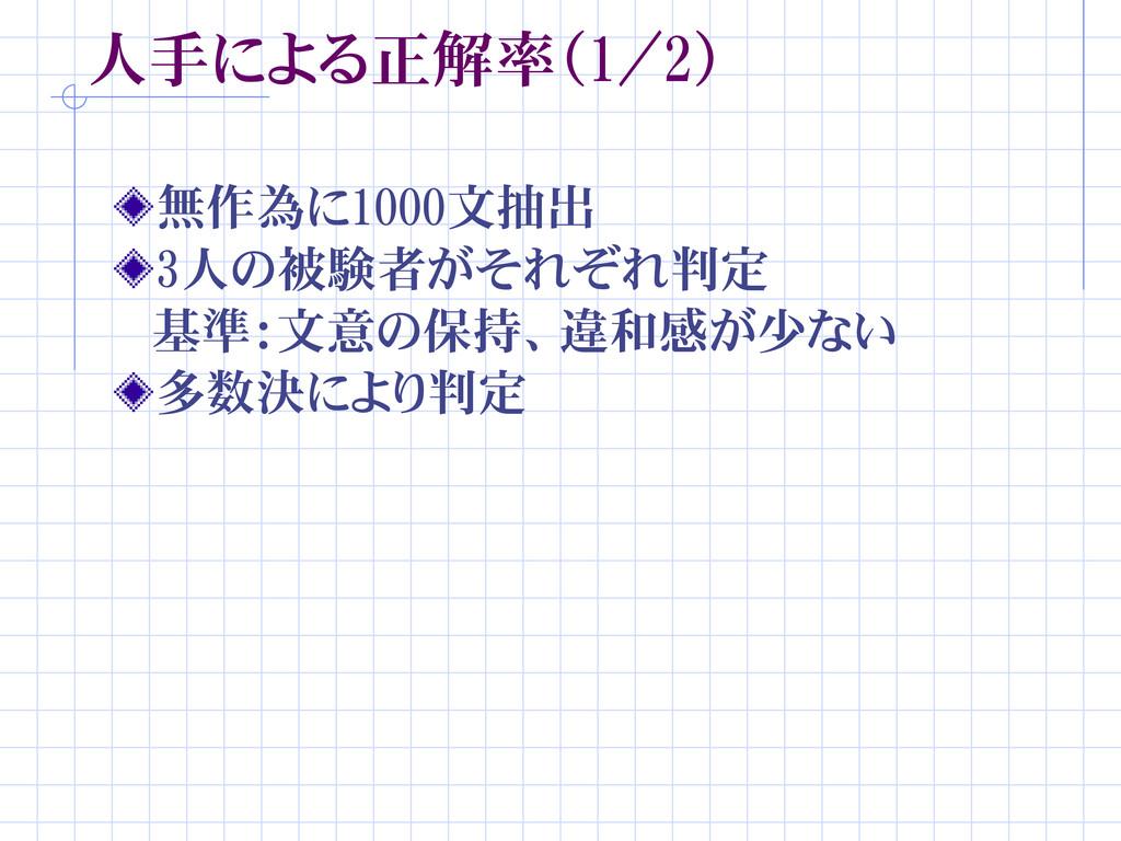 人手による正解率(1/2) 無作為に1000文抽出 3人の被験者がそれぞれ判定  基準:文意の...