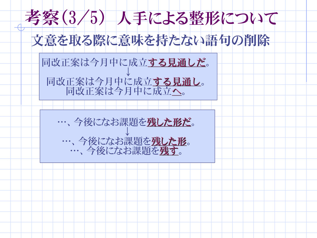考察(3/5) 人手による整形について 文意を取る際に意味を持たない語句の削除 同改正案は今月...
