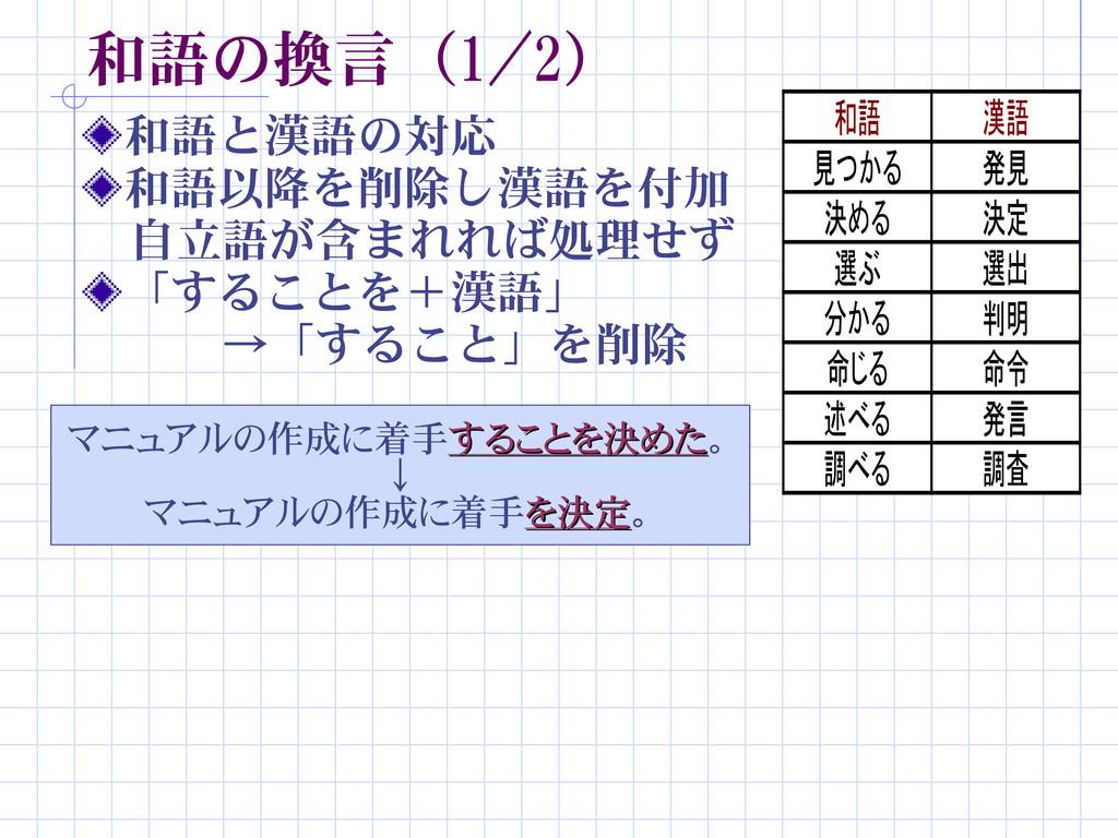 和語の換言(1/2) 和語と漢語の対応 和語以降を削除し漢語を付加  自立語が含まれれば処理せ...