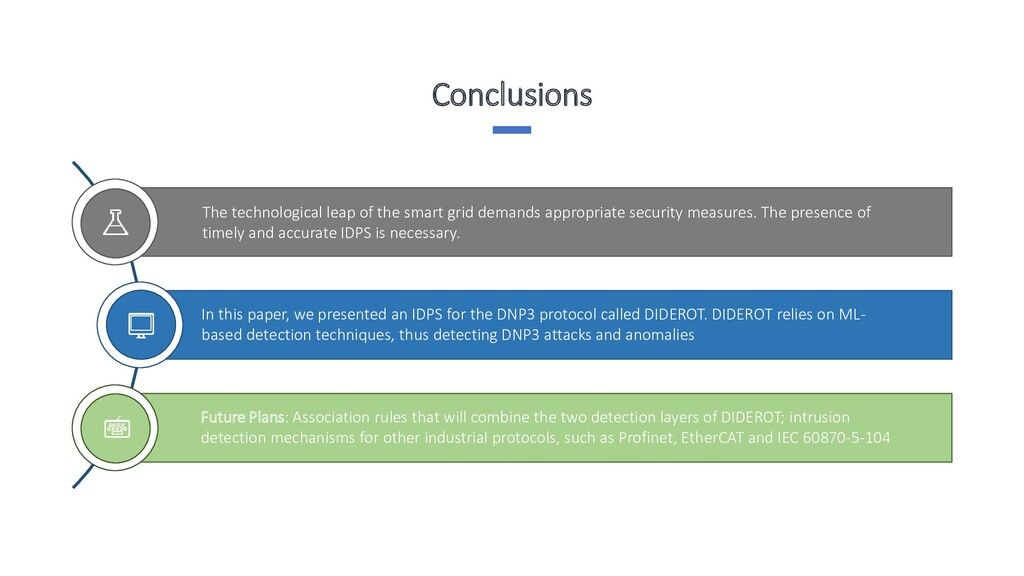 Conclusions The technological leap of the smart...