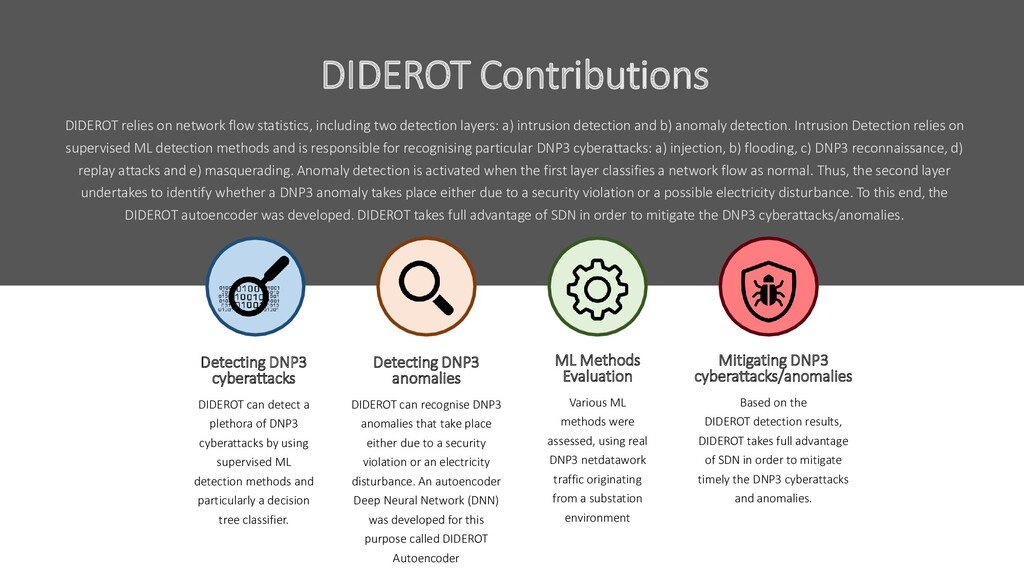 DIDEROT Contributions DIDEROT relies on network...