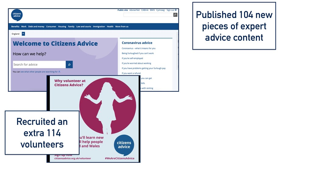 Published 104 new pieces of expert advice conte...