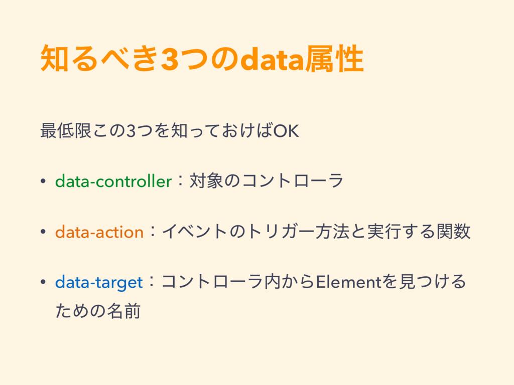 Δ͖3ͭͷdataଐੑ ࠷ݶ͜ͷ3ͭΛ͓͚ͬͯOK • data-controlle...