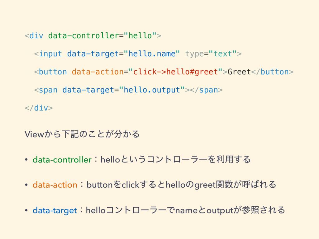 "<div data-controller=""hello""> <input data-targe..."