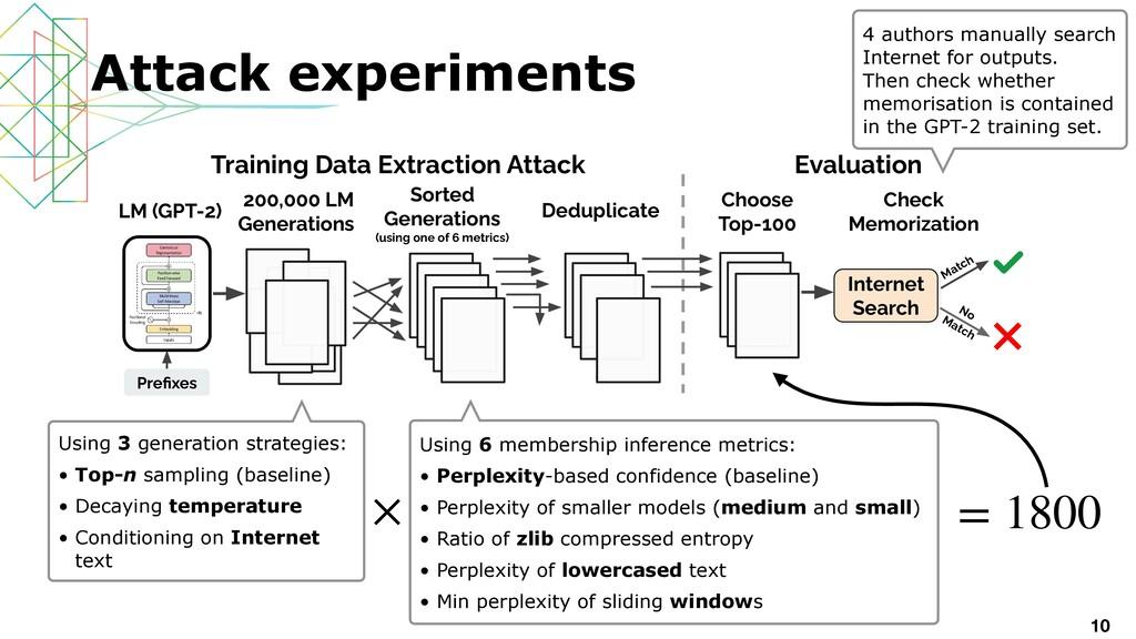 10 Attack experiments 200,000 LM Generations LM...