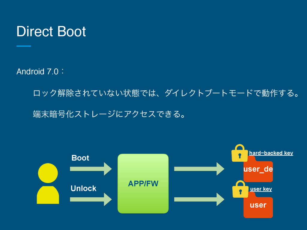Direct Boot APP/FW user Boot Unlock Android 7.0...